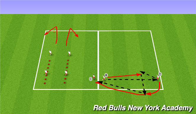 Football/Soccer Session Plan Drill (Colour): SAQ/Warm-up
