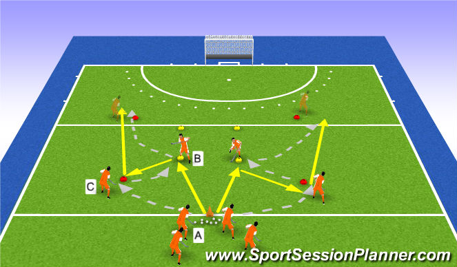 Hockey Session Plan Drill (Colour): ABC