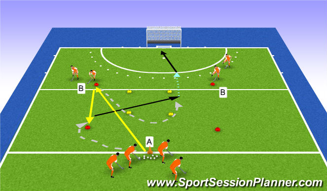 Hockey Session Plan Drill (Colour): 1-2 release