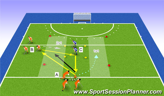 Hockey Session Plan Drill (Colour): 1v1 or 2v1?