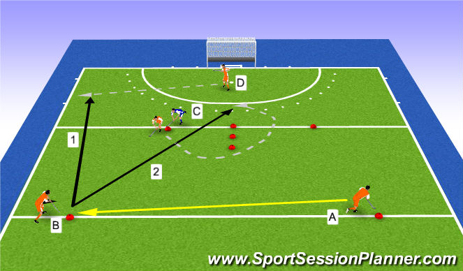 Hockey Session Plan Drill (Colour): long pass interception
