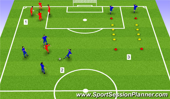 Football/Soccer Session Plan Drill (Colour): Arrival