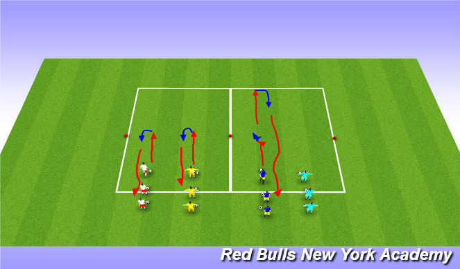 Football/Soccer Session Plan Drill (Colour): Turning- Unopposed
