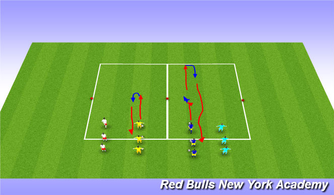 Football/Soccer Session Plan Drill (Colour): Turning - Semi-Opposed