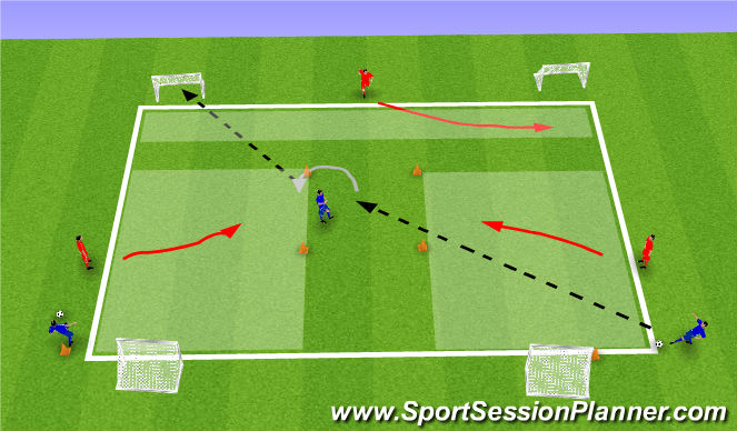 Football/Soccer Session Plan Drill (Colour): Eye See You