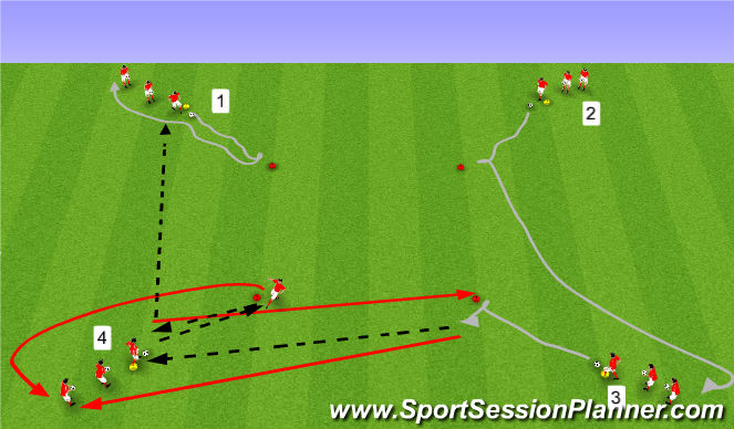 Football/Soccer Session Plan Drill (Colour): Tækniþjálfun - upphitun