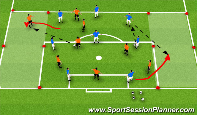 Football/Soccer Session Plan Drill (Colour): Technical Transitions