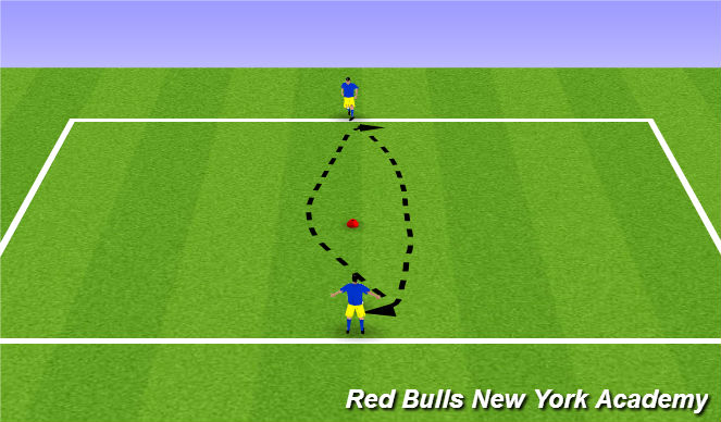 Football/Soccer Session Plan Drill (Colour): Main