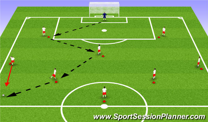 Football/Soccer Session Plan Drill (Colour): Passing Pattern #1