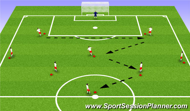 Football/Soccer Session Plan Drill (Colour): Passing Pattern #2