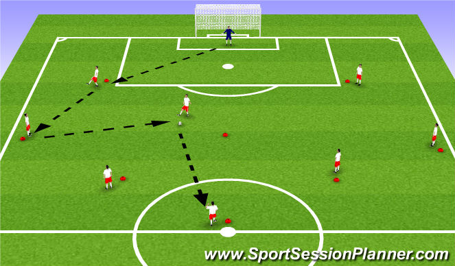 Football/Soccer Session Plan Drill (Colour): Passing Pattern #3