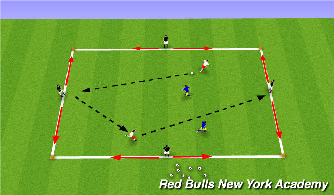Football/Soccer Session Plan Drill (Colour): General Possession Session, Rondo Warm Up, 20 Minutes.