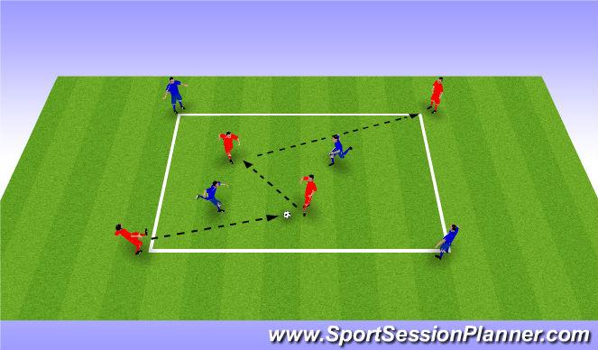 Football/Soccer Session Plan Drill (Colour): 2+2v2