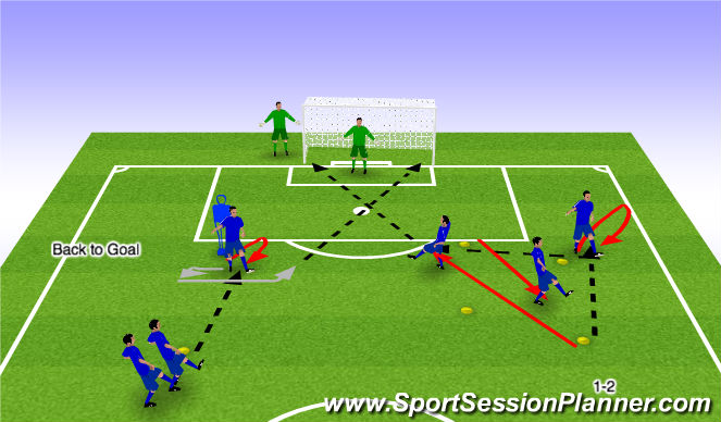 Football/Soccer Session Plan Drill (Colour): movement to finish  &1/2 touch FIN