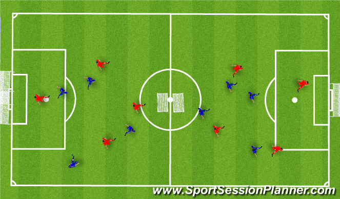 Football/Soccer Session Plan Drill (Colour): 4v4 - tactical 0-1 down