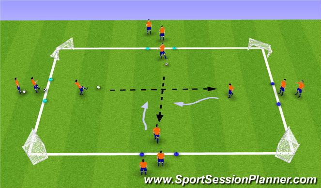 Football/Soccer Session Plan Drill (Colour): 1v1 Chaos Game