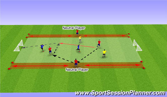 Football/Soccer Session Plan Drill (Colour): Spring/Summer 2v2v2 with wide neutral player