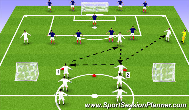 Football/Soccer Session Plan Drill (Colour): GRP - Attacking Combinations 3