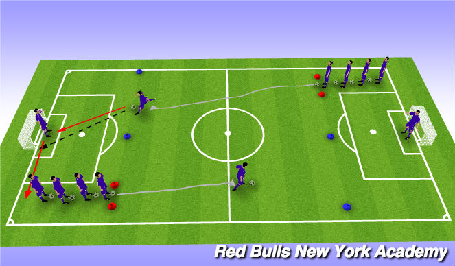 Football/Soccer Session Plan Drill (Colour): Technical Semi Opposed