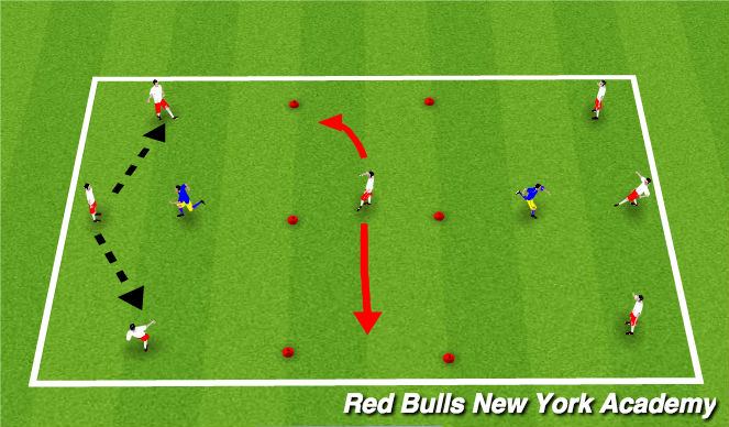 Football/Soccer Session Plan Drill (Colour): 3v1 and Swtich.