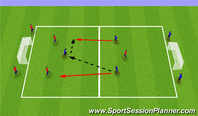 Football/Soccer Session Plan Drill (Colour): Spring/Summer 3v2 counter