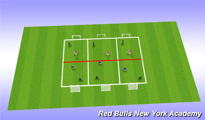Football/Soccer Session Plan Drill (Colour): 1 vs 1 plus 1