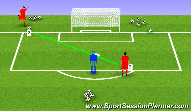 Football/Soccer Session Plan Drill (Colour): Volley finish