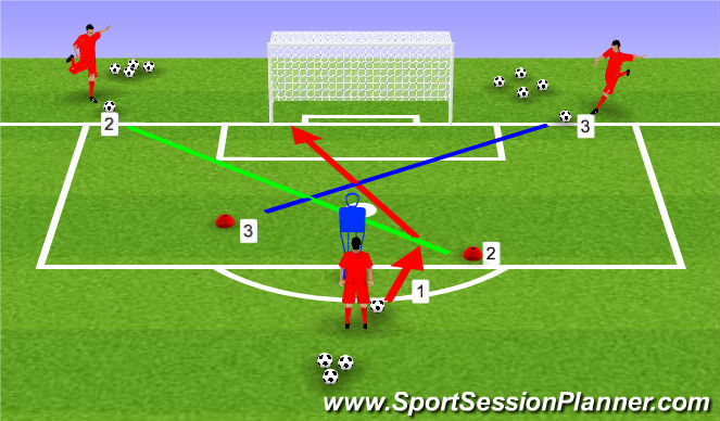Football/Soccer Session Plan Drill (Colour): Compination