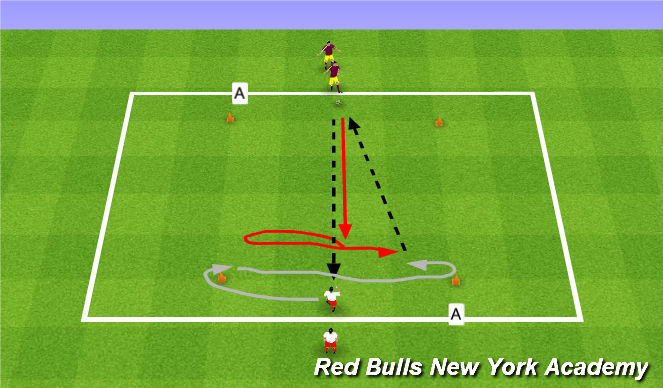 Football/Soccer Session Plan Drill (Colour): Selling the inside cut