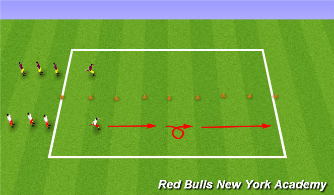 Football/Soccer Session Plan Drill (Colour): Trns/ S+S Race