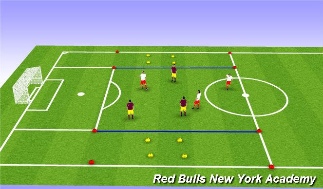 Football/Soccer Session Plan Drill (Colour): Ball Hog