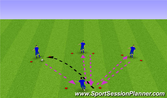 Football/Soccer Session Plan Drill (Colour): progression one ball and movement