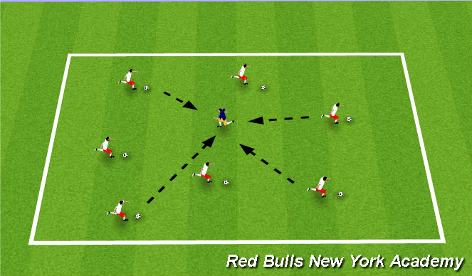 Football/Soccer Session Plan Drill (Colour): Activity3