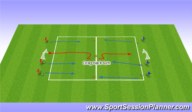 Football/Soccer Session Plan Drill (Colour): Drag Back