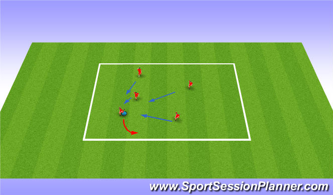 Football/Soccer Session Plan Drill (Colour): Fox/Chickens