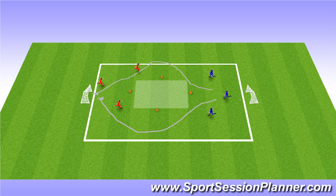 Football/Soccer Session Plan Drill (Colour): Outside/Inside Cut