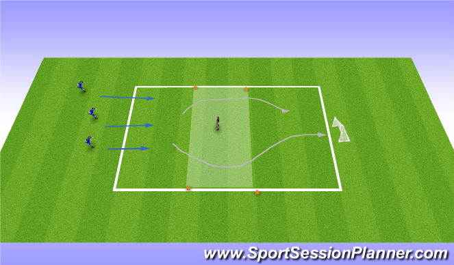 Football/Soccer Session Plan Drill (Colour): Shark/Minnow