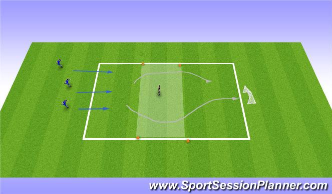 Football/Soccer Session Plan Drill (Colour): Shark/Minnow