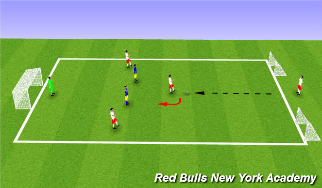 Football/Soccer Session Plan Drill (Colour): progression of expanded small sided