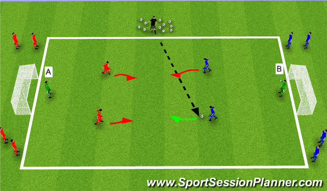 Football/Soccer Session Plan Drill (Colour): 2v2 Exercises
