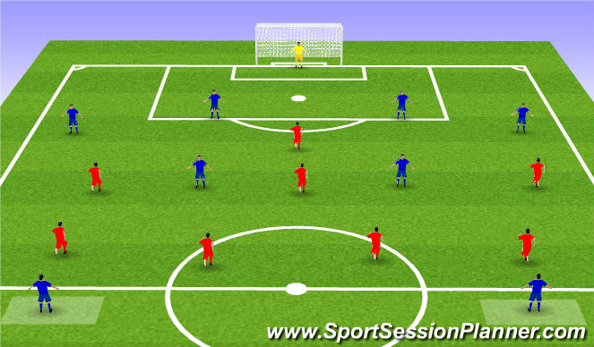 Football/Soccer Session Plan Drill (Colour): Defend Counter(middle 1/3)