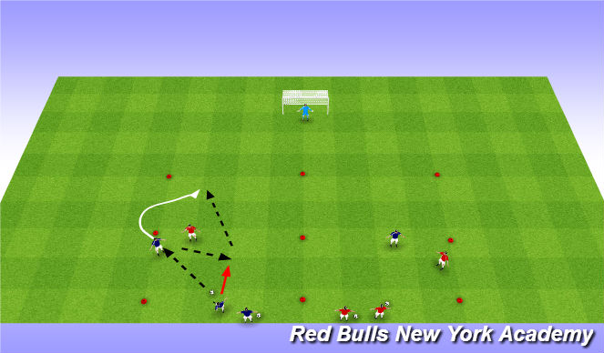 Football/Soccer Session Plan Drill (Colour): Fully Opposed II