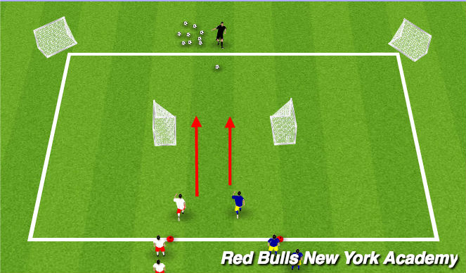 Football/Soccer Session Plan Drill (Colour): Opposite Goals Game