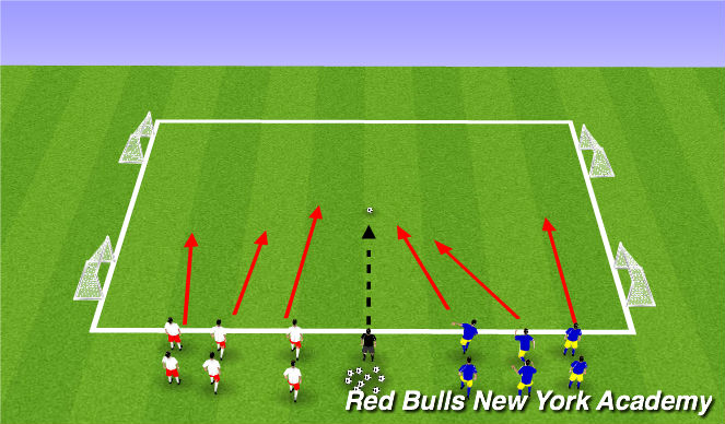 Football/Soccer Session Plan Drill (Colour): Expanded Small sided 2.0