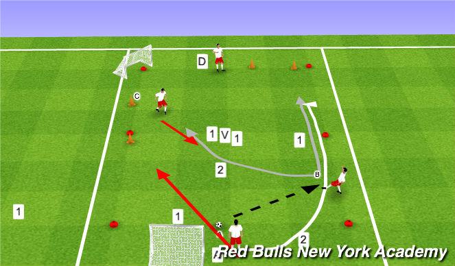 Football/Soccer Session Plan Drill (Colour): 2v1 Tournament