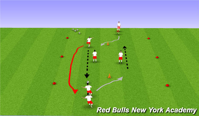 Football/Soccer Session Plan Drill (Colour): Small sided skill