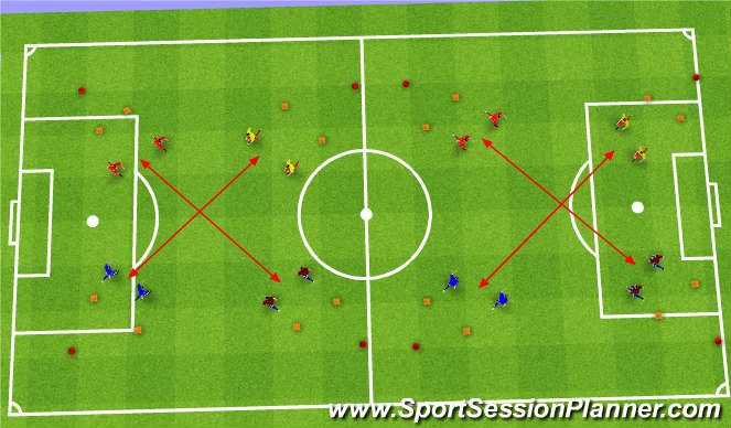 Football/Soccer Session Plan Drill (Colour): SSG's