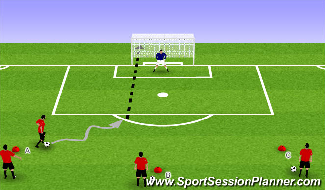 Football/Soccer Session Plan Drill (Colour): Spring/Summer ABC finishing