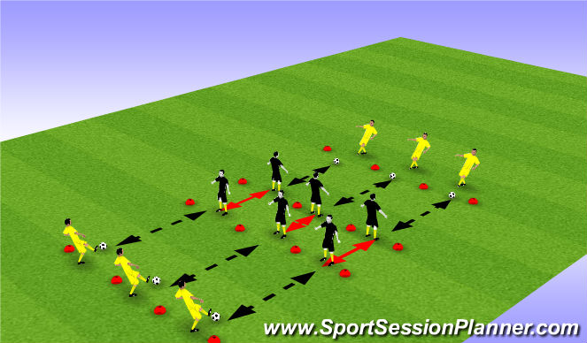 Football/Soccer Session Plan Drill (Colour): Rythem passing