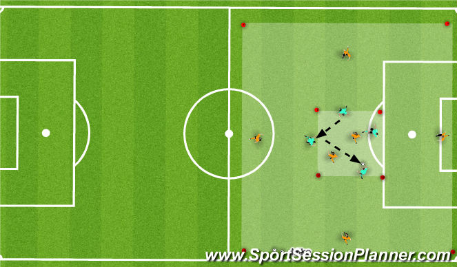 Football/Soccer Session Plan Drill (Colour): Transition 4v2 - 6v4